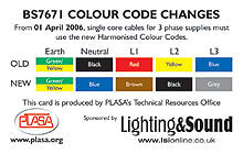 New Cable Colour Coding